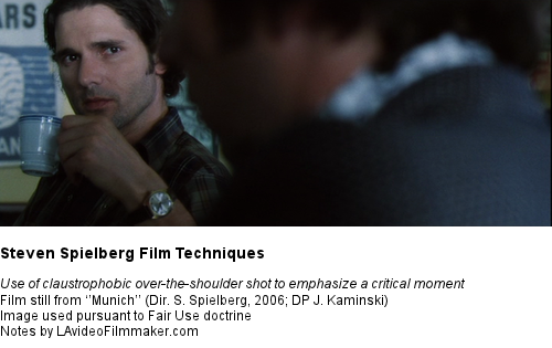 film techniques used to emphasize themes in v Film techniques create the style of a movie, this way they produce a emotional answer from the camera view, angle, movement, shot find terminology about the categories of techniques used in sound on films it is used to emphasize artistically the content of films or make a scene without.